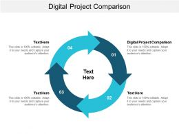Digital Project Comparison Ppt Powerpoint Presentation Inspiration Infographic Template Cpb