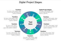 Digital Project Stages Ppt Powerpoint Presentation Slides Design Inspiration Cpb