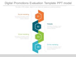 Digital Promotions Evaluation Template Ppt Model