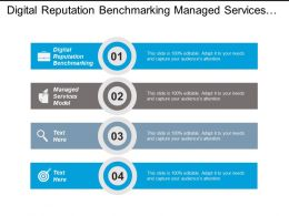 Digital Reputation Benchmarking Managed Services Model Channel Growth Cpb