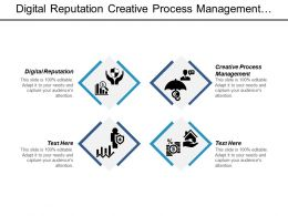 Digital Reputation Creative Process Management Hierarchical Leadership Effectiveness Assessment Cpb