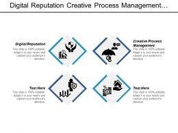 Digital Reputation Creative Process Management Hierarchical Leadership Effectiveness Assessment Cpb