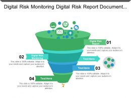 Digital Risk Monitoring Digital Risk Report Document Management Service Cpb