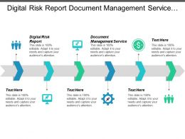 Digital Risk Report Document Management Service Financial Operational Analytics Cpb