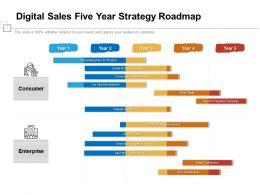 Digital Sales Five Year Strategy Roadmap
