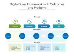 Digital Sales Framework With Outcomes And Platforms