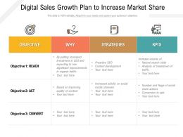 Digital Sales Growth Plan To Increase Market Share