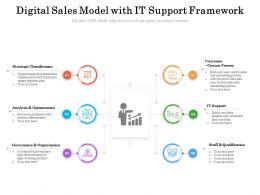 Digital Sales Model With It Support Framework