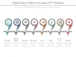 Digital Sales Platform Template Ppt Samples