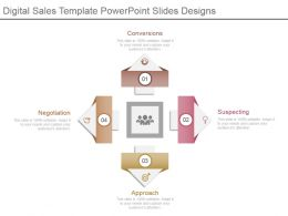 Digital Sales Template Powerpoint Slides Designs