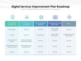 Digital Services Improvement Plan Roadmap