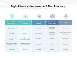 Digital Services Improvement Plan Roadmap