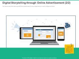 Digital Storytelling Through Online Advertisement Ppt Powerpoint Presentation Gallery Grid