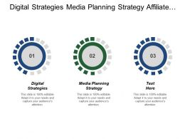 Digital Strategies Media Planning Strategy Affiliate Marketing Management