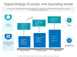 Digital Strategy Evolution With Operating Model