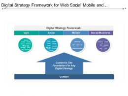 Digital Strategy Framework For Web Social Mobile And Social Business