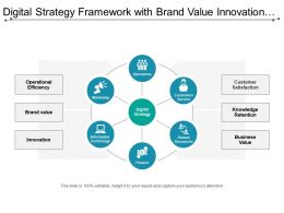 Digital Strategy Framework With Brand Value Innovation And Marketing