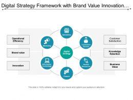 Digital Strategy Framework With Brand Value Innovation And Marketing