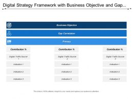 Digital Strategy Framework With Business Objective And Gap Correlation
