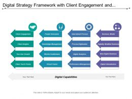 Digital Strategy Framework With Client Engagement And Business Model