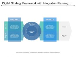 Digital Strategy Framework With Integration Planning Execution And Evaluation