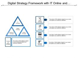 Digital Strategy Framework With It Online And Business Strategy