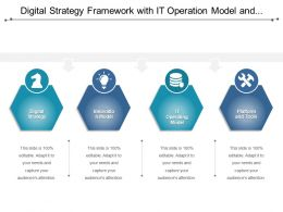 Digital Strategy Framework With It Operation Model And Platform