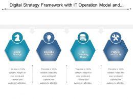 Digital Strategy Framework With It Operation Model And Platform