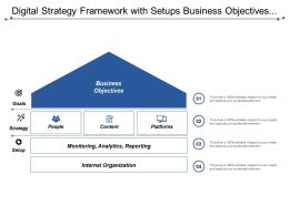 Digital Strategy Framework With Setups Business Objectives And Goals