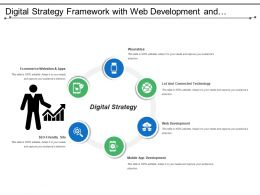 Digital Strategy Framework With Web Development And Seo Friendly Sites