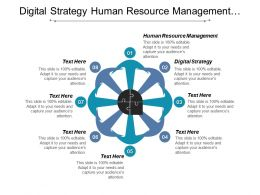 Digital Strategy Human Resource Management Continuous Improvement Plan Cpb