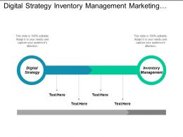 Digital Strategy Inventory Management Marketing Planning Marketing Operations Cpb
