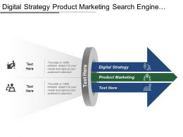 Digital Strategy Product Marketing Search Engine Optimization Seo