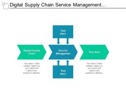 Digital Supply Chain Service Management Financial Strategies Program Management Cpb