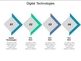 Digital Technologies Ppt Powerpoint Presentation Gallery Graphics Cpb
