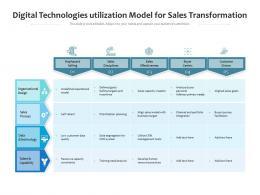 Digital Technologies Utilization Model For Sales Transformation