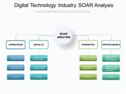 Digital Technology Industry Soar Analysis