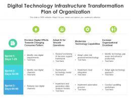 Digital Technology Infrastructure Transformation Plan Of Organization
