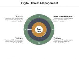 Digital Threat Management Ppt Powerpoint Presentation Deck Cpb