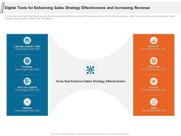 Digital Tools For Enhancing Sales Strategy Effectiveness And Increasing Revenue Ppt Ideas