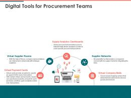 Digital Tools For Procurement Teams Supply Analytics Dashboards Ppt Powerpoint Presentation Outline Microsoft
