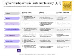 Digital Touchpoints In Customer Journey Identify Empowered Engagement Ppt Templates