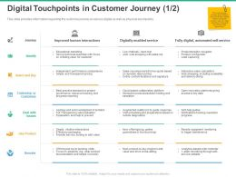 Digital Touchpoints In Customer Journey Identify Ppt Powerpoint Presentation Themes