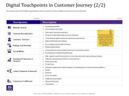 Digital Touchpoints In Customer Journey Services Empowered Engagement Ppt Introduction