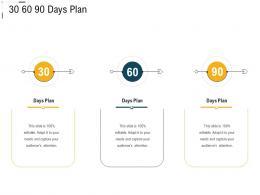 Digital Trade Advertisement 30 60 90 Days Plan Ppt Powerpoint Presentation Templates
