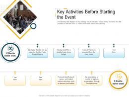 Digital Trade Advertisement Key Activities Before Starting The Event Budget Ppt File