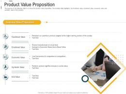 Digital Trade Advertisement Product Value Proposition Ppt Powerpoint Diagrams