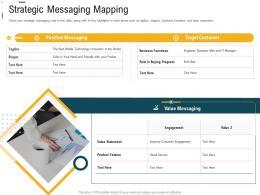 Digital Trade Advertisement Strategic Messaging Mapping Ppt Summary Graphics