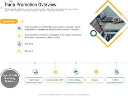 Digital Trade Advertisement Trade Promotion Overview Ppt Powerpoint Designs