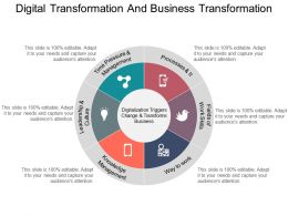 Digital Transformation And Business Transformation Good Ppt Example